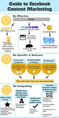 Guide to Facebook Content Marketing.  Bespoke Social Media & Marketing
