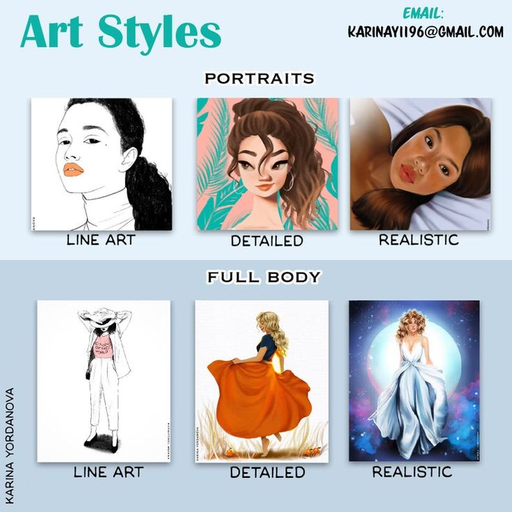 Art commissions custom digital art commissions etsy