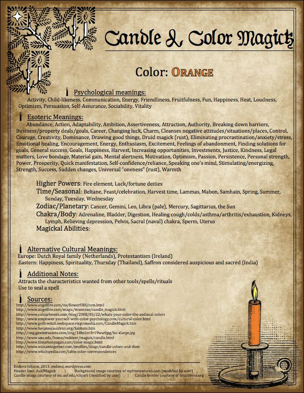 Orange Candle Magick Poster by Endora J. 8 of 23.
