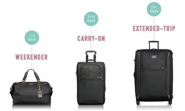 First, pick a bag that's just right for you. | 21 Charts That Will Make Traveling So Much Easier