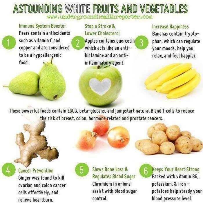 by Healthy Food Star