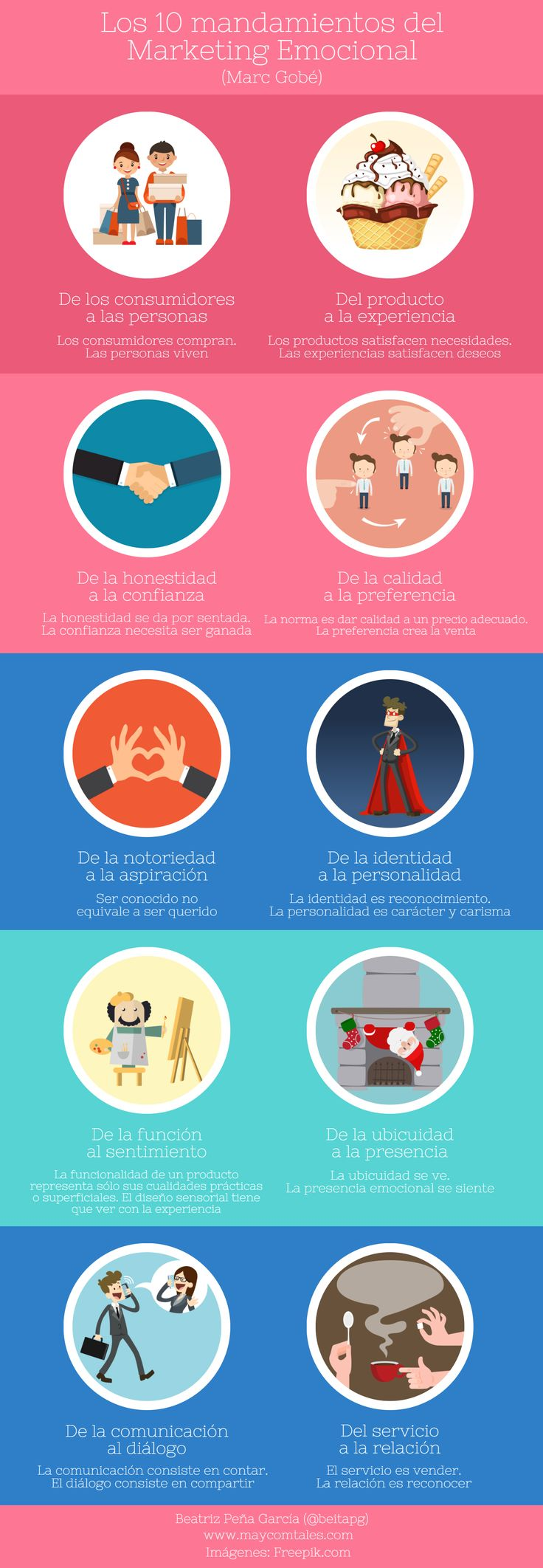 Los 10 mandamientos del Marketing Emocional. Infografía en español. #CommunityManager