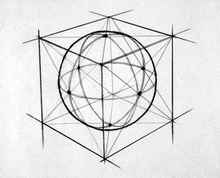 How to Draw a Sphere and Ovoid