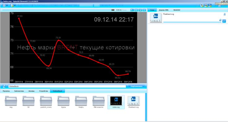 Online Brent oil. Every 30 seconds updates
