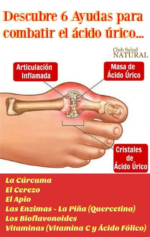 nuevos farmacos combatir acido urico medicina natural para curar el acido urico acido urico alto causas y consecuencias
