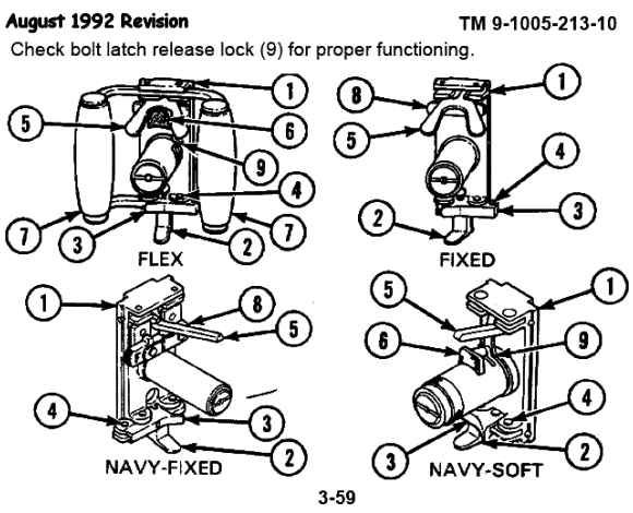 Image Result For 50 Cal M2 Drawings