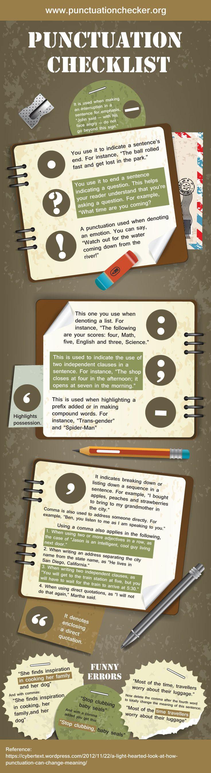 english grammar rules cheat sheet pdf
