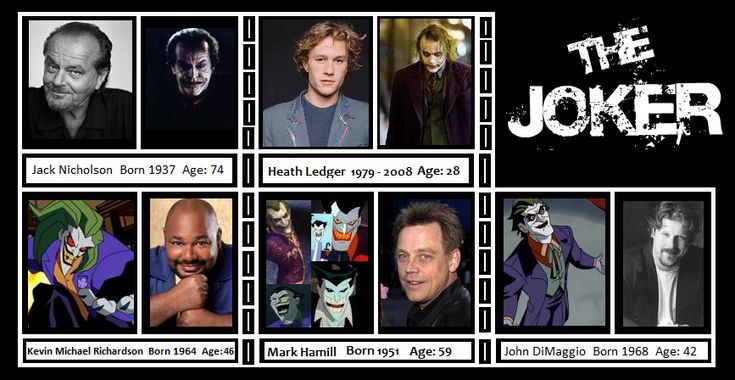 The Joker Actor Chart by JokerAgentChaos.deviantart.com on @deviantART