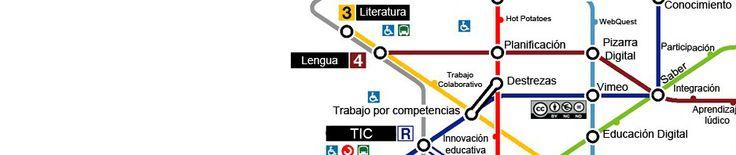 Apuntes de Lengua | Lengua, Literatura y TIC en Secundaria. http://www.apuntesdelengua.com/blog/