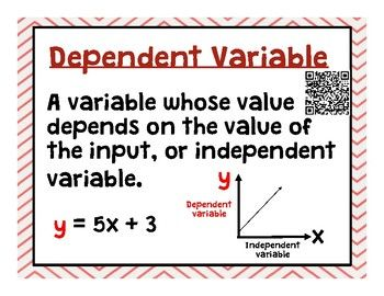 Image result for clip art math dependent and independent variables