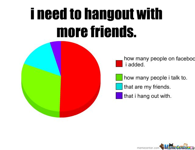 Hang friends with out to new need Teenage friends