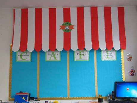 188 Best Images About Bulletin Boards And Themes On