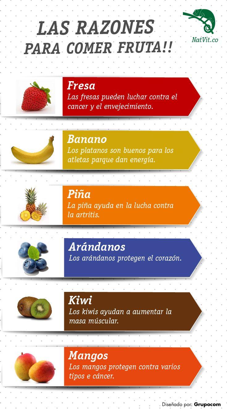 Infografía sobre los beneficios de la frutas! esperamos la disfruten y la pongan en práctica para su dieta. #nutricion #frutas #alimentos #salud #beneficios #tips #saludable