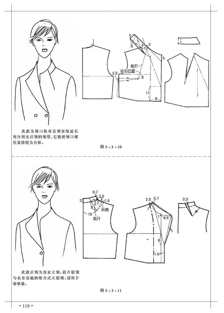 asymmetric collars