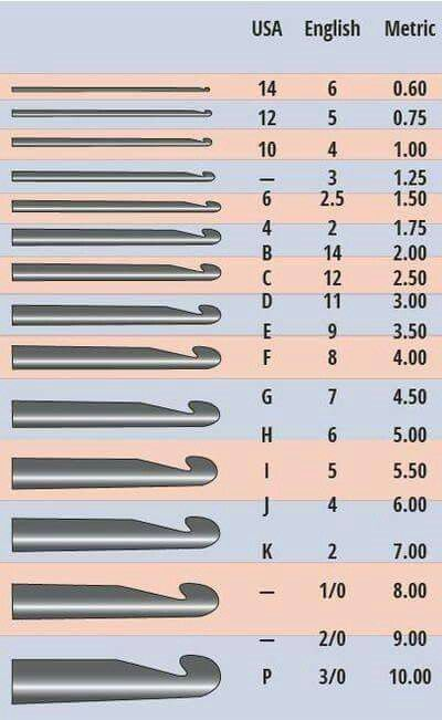 Needle size chart                                                                                                                                                                                 More
