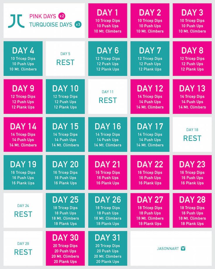 1000 ideas about toned arms on pinterest upper body workout routine