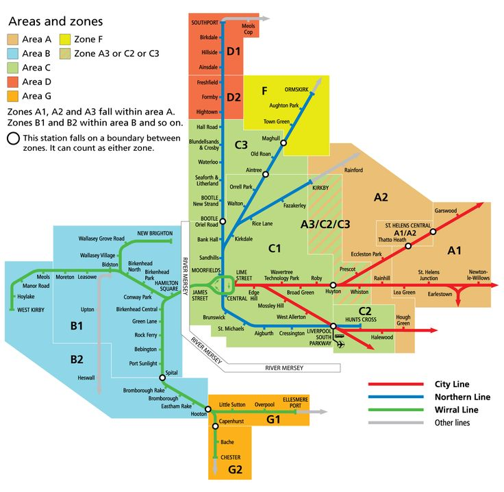 Railp Ticket Prices Areas