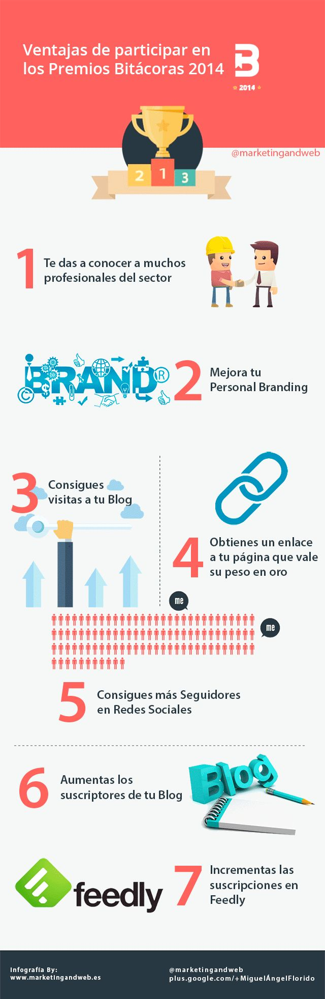 #Infografia #Marketing Participa en los premios bitácoras 2014. #TAVnews