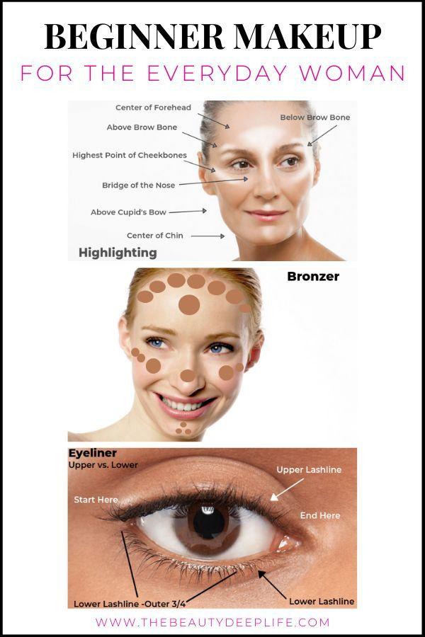 Beginner Makeup For The Everyday Woman The Beauty Deep Life Basic Makeup Makeup Order Makeup For Beginners