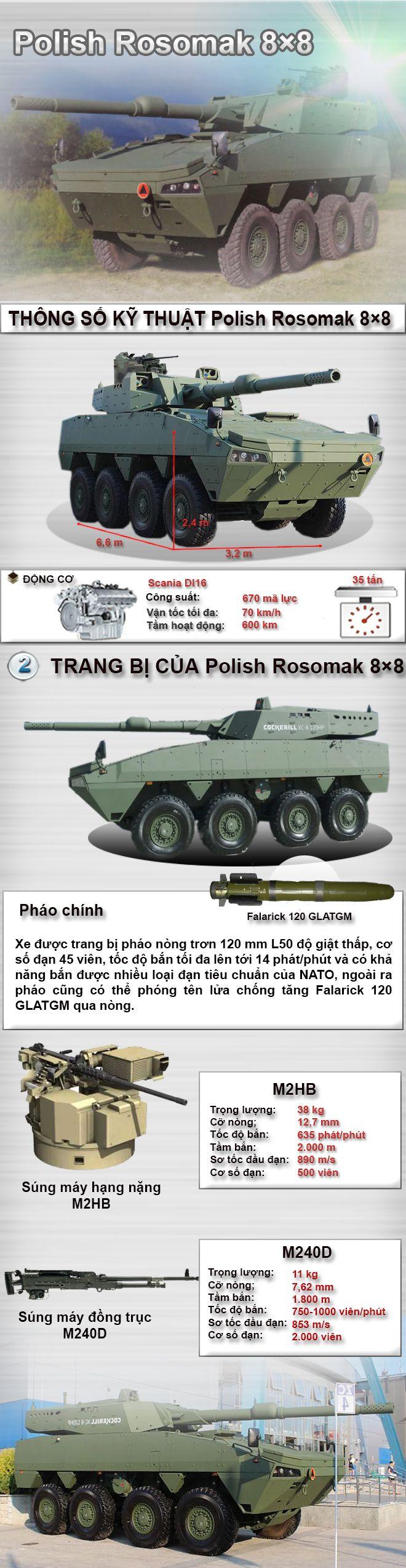Khám phá tính năng xe tăng bánh lốp lợi hại của Ba Lan .