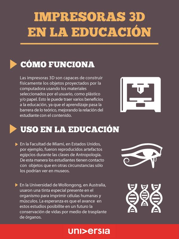 Infografía: ¿Porqué las impresoras 3D son tan importantes en el entorno educativo?