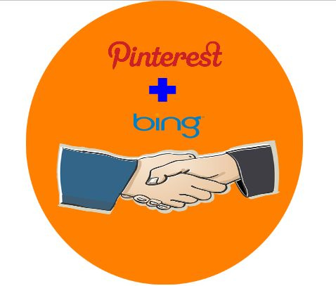 #Pinterest is now a part of #Bing image results