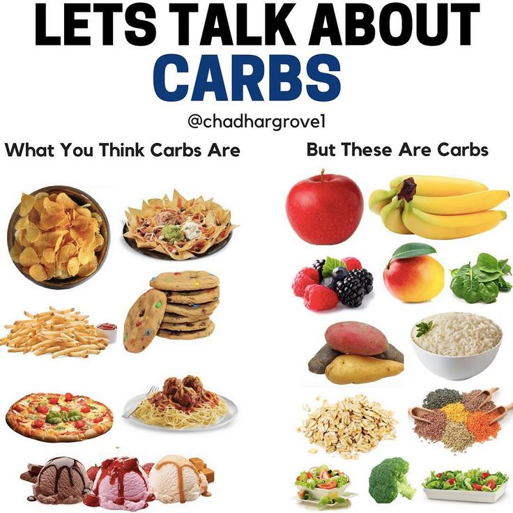 the most confusing topic in all of diet and exercise! idea that carbs are bad! it isn't really the carbs and fats that are the problem, it's the processed nature of these foods. It isn't the sodium either — you need sodium — you just don't need that much, combined with fake fats, refined sugars without the fibre and water. Carbs aren't holding you back, even if you've convinced yourself of it.