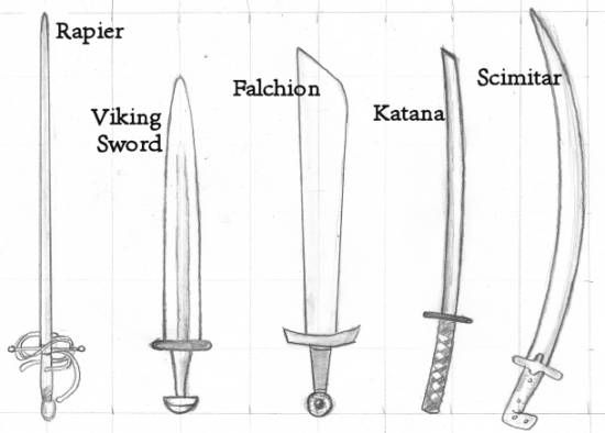 Ten Types of Swords 1  http://medievalswords.stormthecastle.com/ten-types-of-swords.htm