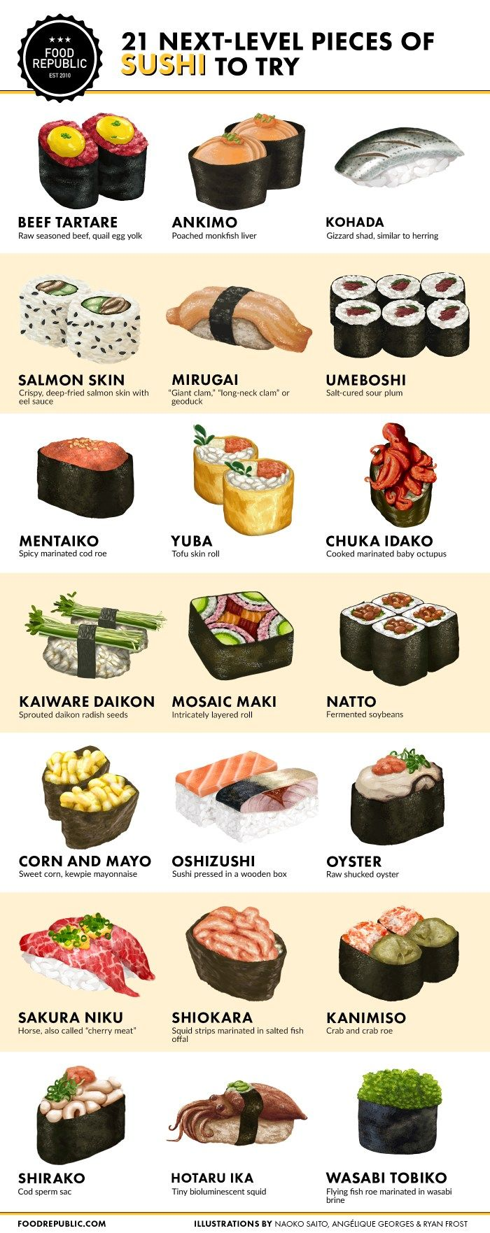 21 Next-Level Pieces Of Sushi To Try #Infografía #Infographic
