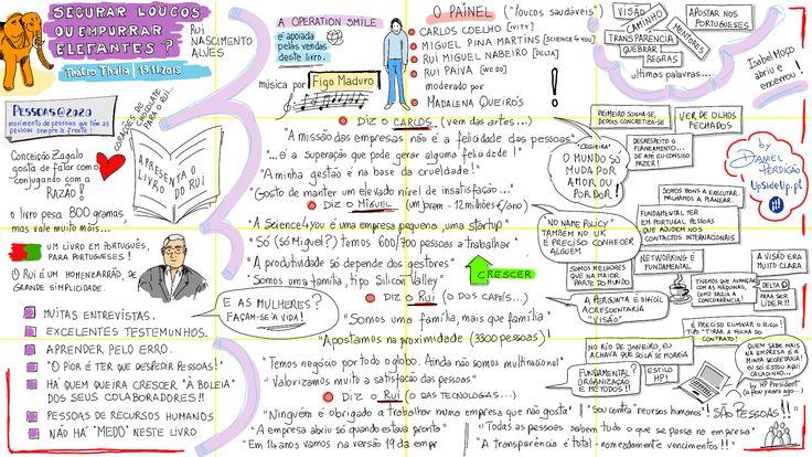 Graphic Recording - UpSideUp no lançamento de um livro do Rui Alves, com o Pessoas@2020