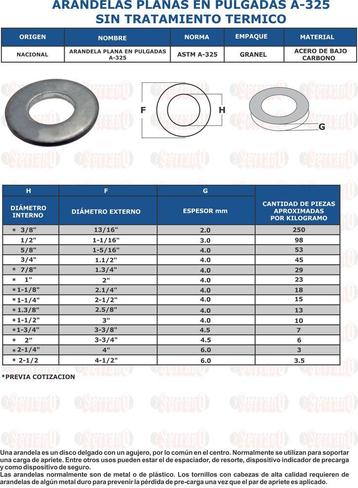 Inversiones tornillos serrano c a especificaciones de - Tornillos de acero ...