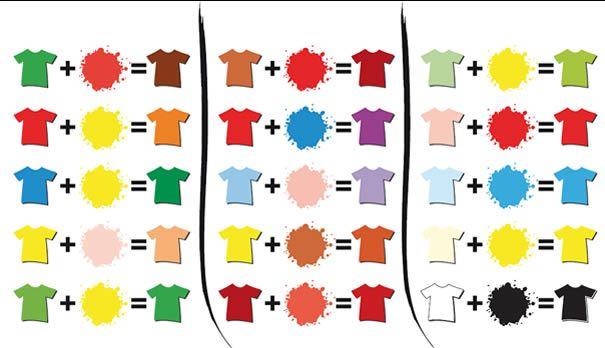 Kleuren mengen google zoeken tuin pinterest colors shirts and dyes - Hoe roze verf ...