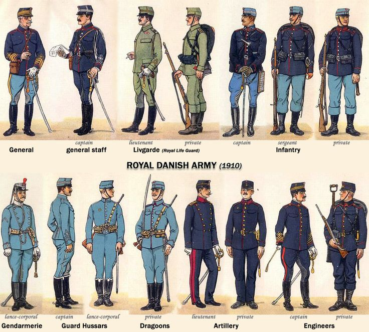 17 Best Images About Danish Army Uniforms 1900-1940 On