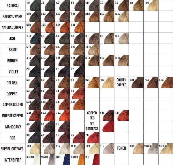 Fanola Tinte Profesional Coloracin De Peluquera  Coloracin Cabello  Pin