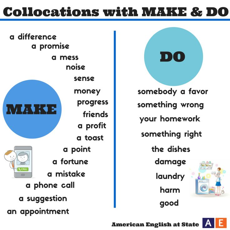 "Sometimes ""make"" and ""do"" can be confusing. We've made a list for you of some words that come after ""make"" and after ""do."" For example, you ""do your homework"" and ""make friends."" You ""do laundry,"" ""make a mess,"" and ""make a mistake."" Check out our #AmericanEnglish graphic for more!"
