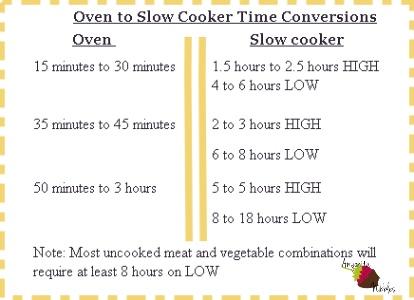 12 melhores imagens de Cooking conversion chart no Pinterest - cooking conversion chart