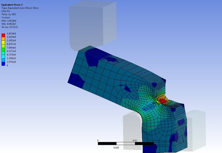 ANSYS Workbench Explicit Dynamics FEA of izod impact test