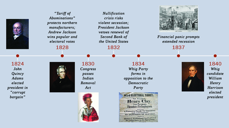 "A timeline shows important events of the era. In 1824, John Quincy Adams is elected president in a ""corrupt bargain""; a portrait of Adams is shown. In 1828, the ""Tariff of Abominations"" protects northern manufacturers, and Andrew Jackson wins the popular and electoral votes; a portrait of Jackson is shown. In 1830, Congress passes the Indian Removal Act; a portrait of Sauk chief Black Hawk is shown. In 1832, the Nullification Crisis risks violent secession, and President Jackson vetoes the…"