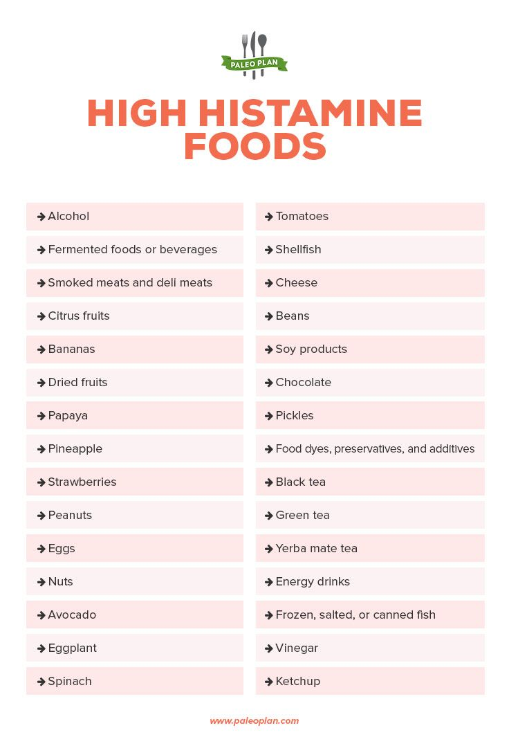 21 Signs You Have A Histamine Intolerance Foods You Need To Avoid High Histamine Foods Low Histamine Foods Histamine Intolerance Diet