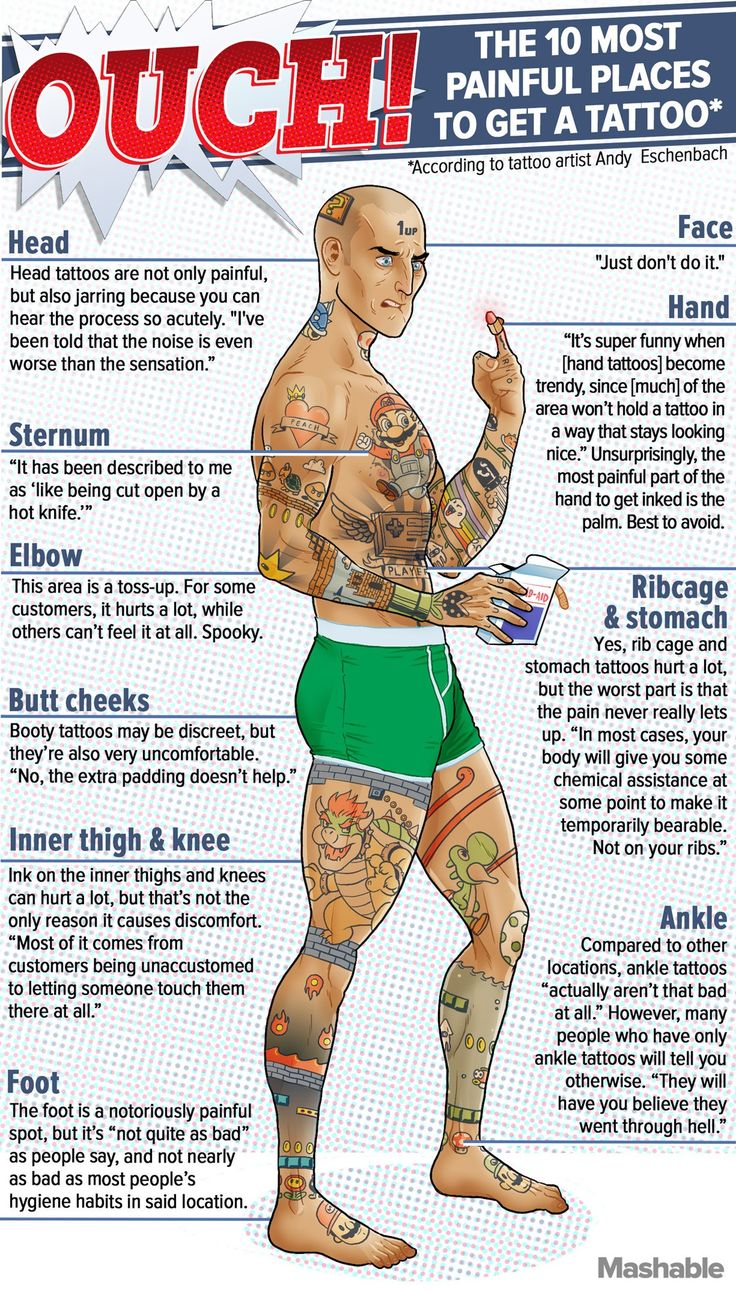 Lugares para tatuarse: ¿cuáles son los que duelen más?