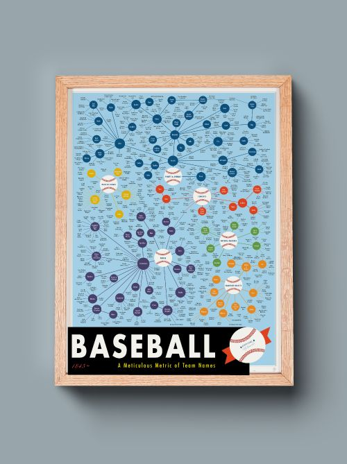 Pop Chart Lab | Design + Data = Delight | A Meticulous Metric of Baseball Team Names