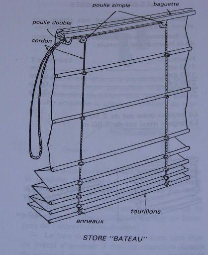 les 25 meilleures id es de la cat gorie stores romains sur pinterest stores en bambou stores. Black Bedroom Furniture Sets. Home Design Ideas