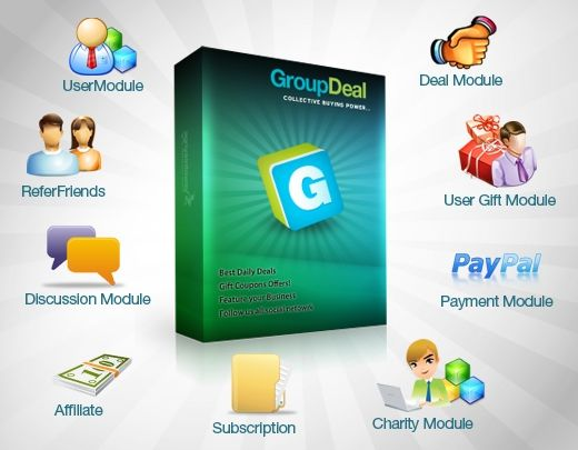 Agriya Groupdeal -One of the biggest shakeups to hit the eCommerce industry.    http://vimeo.com/62848550