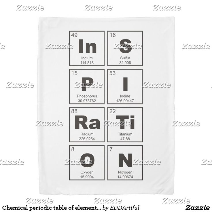 1390 best bedding duvet comforter covers images on pinterest chemical periodic table of elements inspiration duvet cover urtaz Image collections