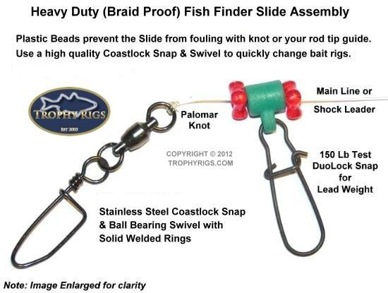 17 best images about fishing on pinterest fishing report for Fishing swivel sizes and pound ratings
