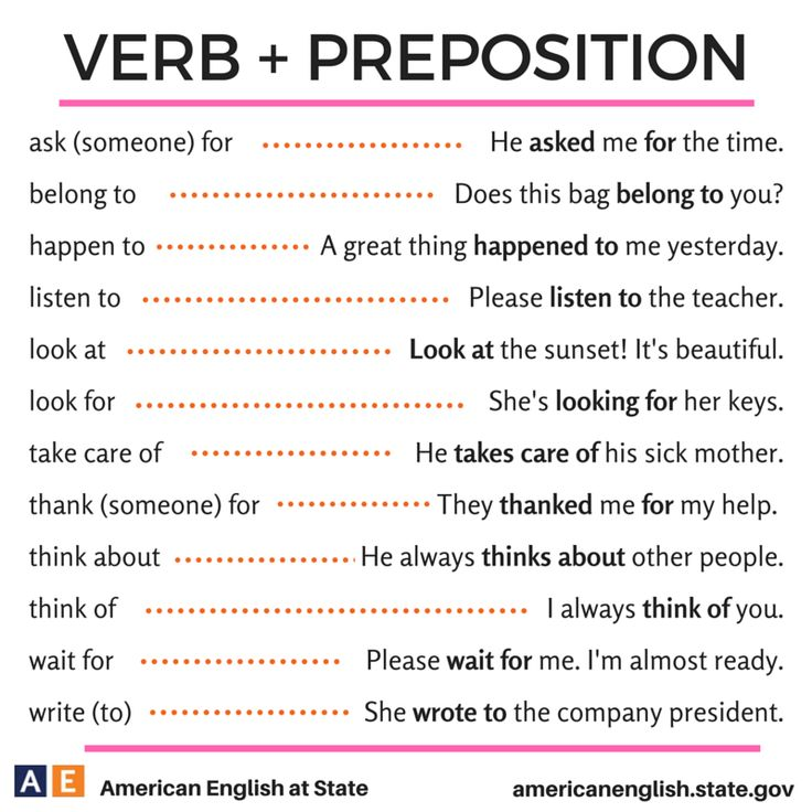 Preposition In Learn In Marathi All Complate: 34 Best Images About Verbs/words + Preposition On