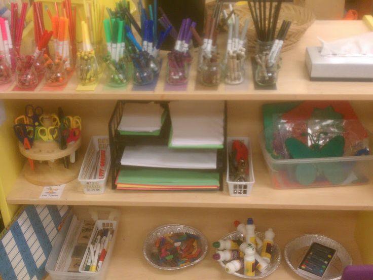 Reggio Emilia Classrooms Setup | Reggio-Emilia: How To Bring the Most Out of Your Early Learning ...