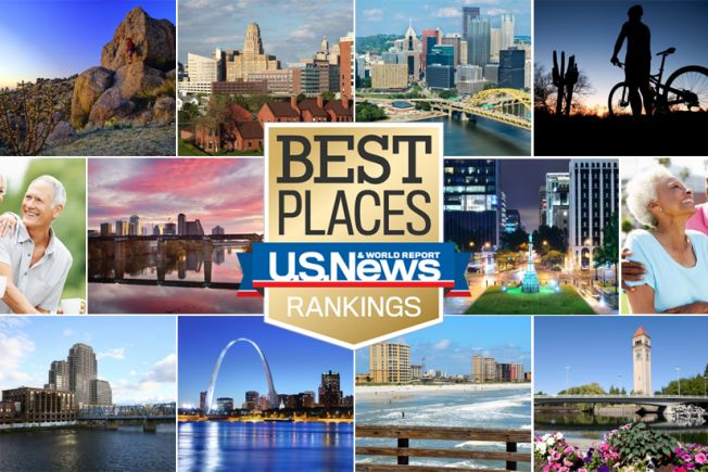 Spokane WA, Pittsburg PA and Grand Rapids MI  are among best places to retire on social security alone (wouldn't smaller towns be less expensive?) - Pittsburgh is also on Forbes' 25 Best Places to Retire 2014.