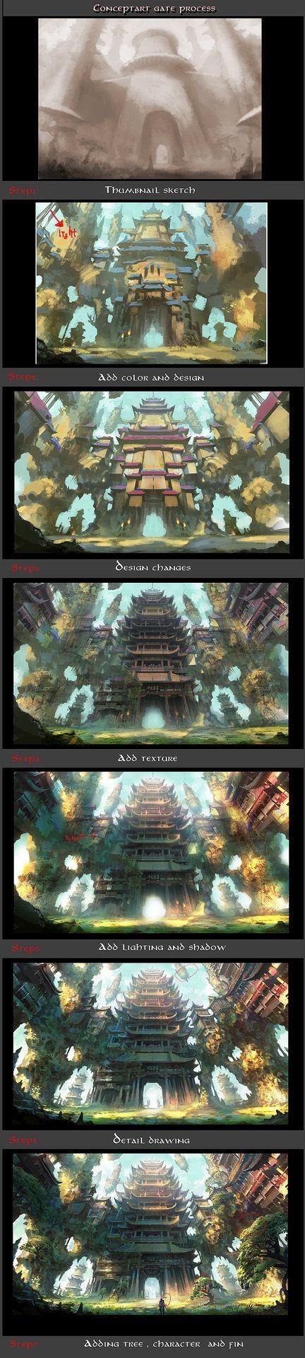 ArtStation - Concept art process- gate , Il su Ko