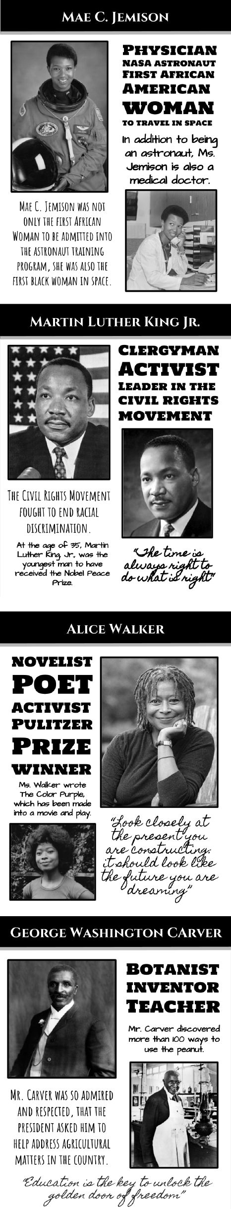 Don't relegate Black history to one month, these posters and the included questionnaire are a great way to get your students involved in learning about important figures in our history anytime. 23 historical individuals and their accomplishments are highlighted. Activists/ topics covered include: Georgia Douglas Johnson, The Harlem Renaissance, Martin Luther King Jr., The Civil Rights Movement, Rosa Parks, Maya Angelou, Harriet Tubman, Combahee River Raid and much more!